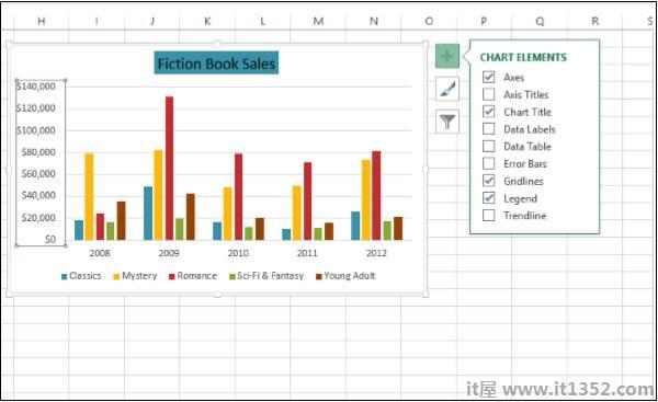 Chart Elements Option