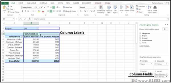 PivotTable Column Labels