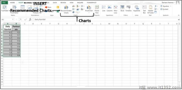 图表组中的推荐图表