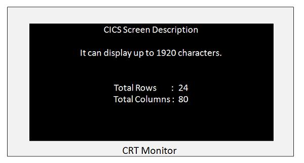 CICS CRT Monitor